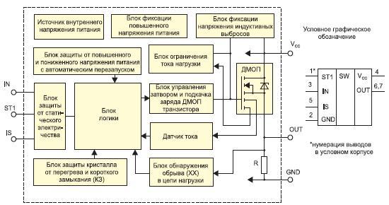 Схема и условное графическое обозначение одноканального интеллектуального силового ключа