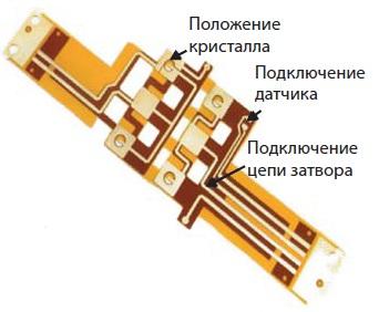 Верхняя сторона SKiN-пленки перед спеканием с подложкой