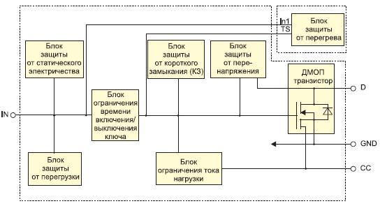 Схема интеллектуального силового ключа нижнего уровня с фиксированным током ограничения