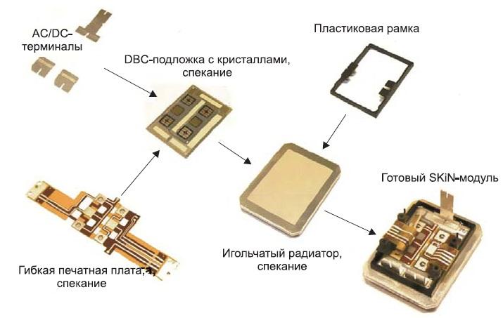 Конструкция экспериментального полумостового модуля IGBT