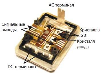 Опытный SKiN-модуль