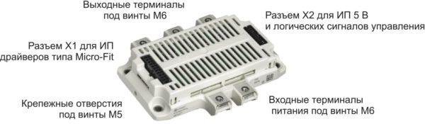 Внешний вид модуля MIPAQ serve