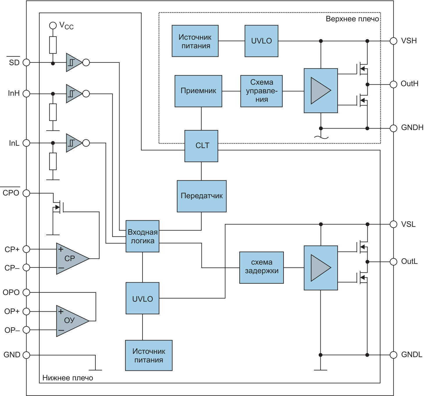 Структура микросхемы 2ED020I12-FI