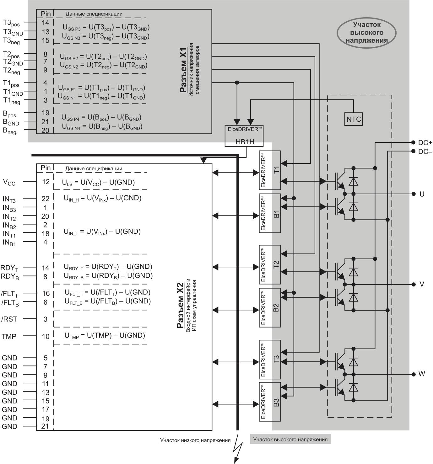 Структура модуля MIPAQ serve