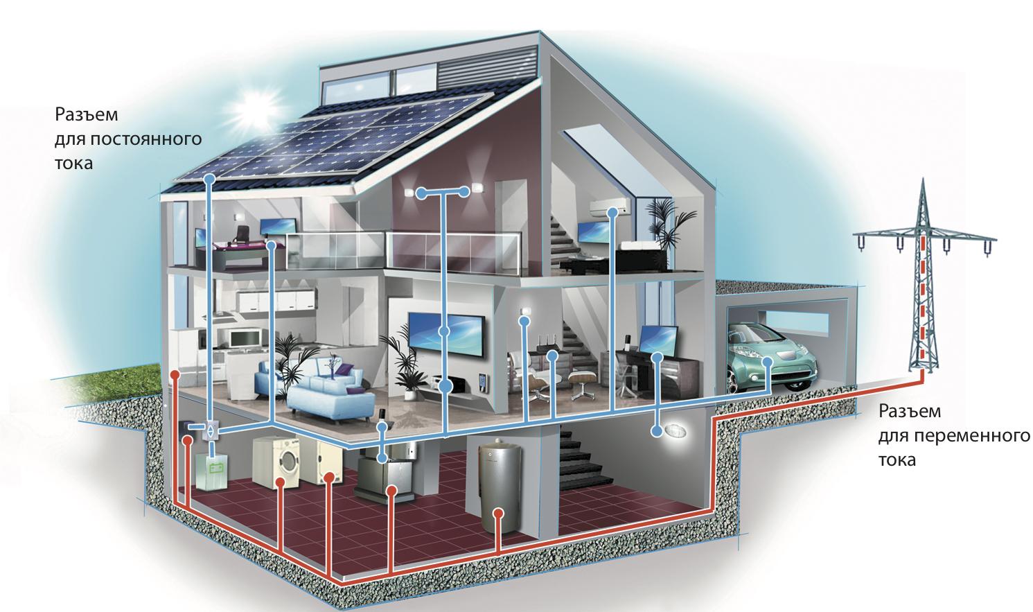 Внутридомовая система разводки для постоянного тока