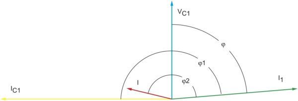Векторные диаграммы токов и напряжений инвертора