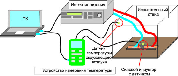 Установка для определения номинального тока