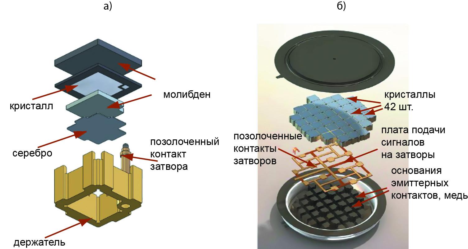 Конструкция ячейки-держателя PP IGBT
