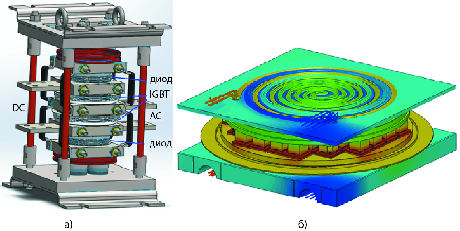 Механическая конструкция стека из press-pack-компонентов и результаты CFD-моделирования охладителей с силовыми компонентами