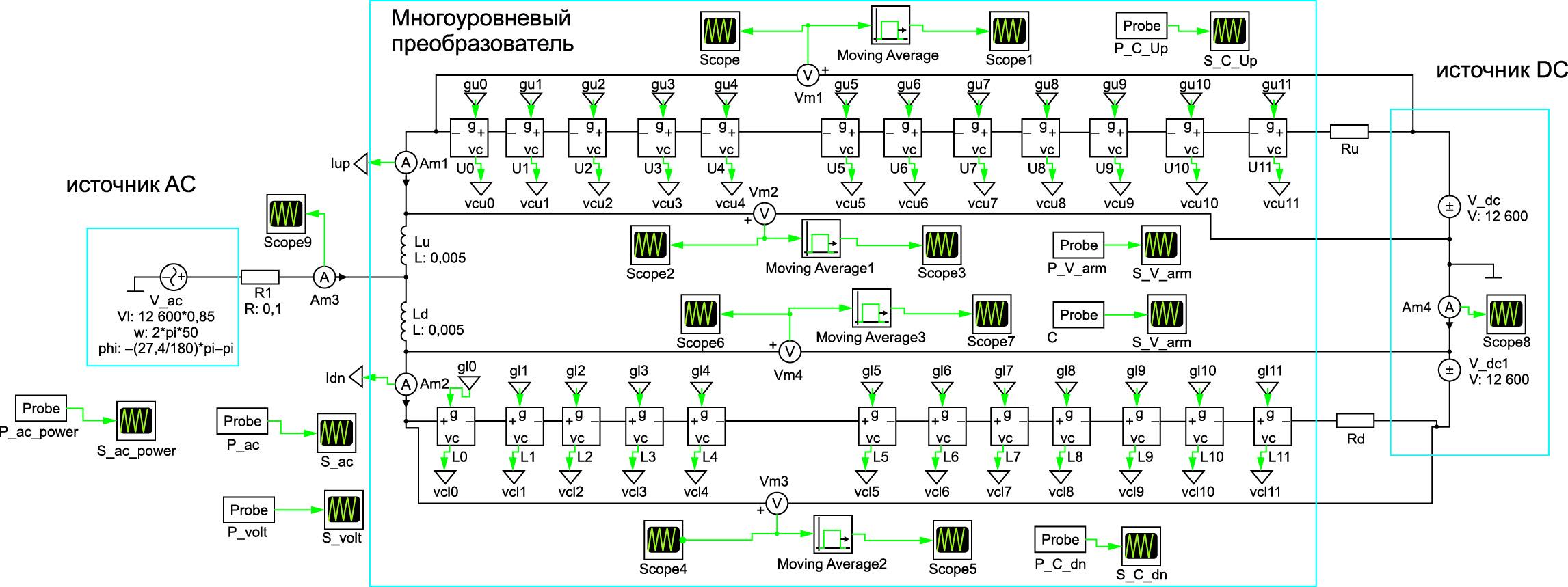 Модель одной фазы MMC-преобразователя в программе PLECS