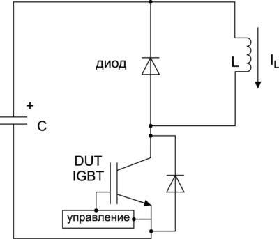 Тестовая схема динамических испытаний