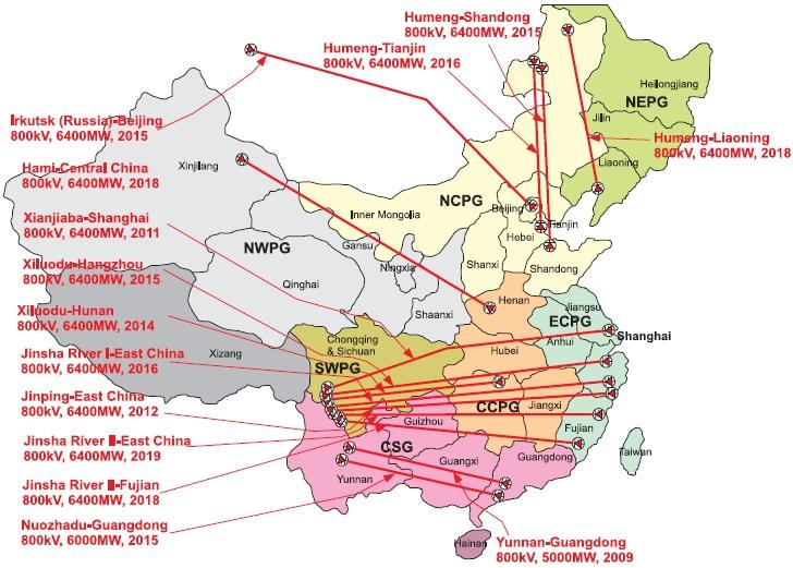 UHVDC в Китае