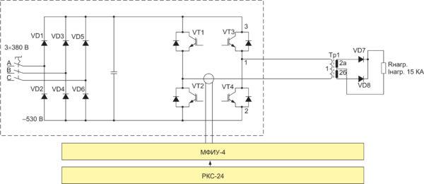 Структурная схема силового блока инвертора для сварочного оборудования