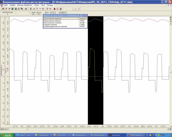Напряжение на одном выходном диоде силового блока инвертора для сварочного оборудования