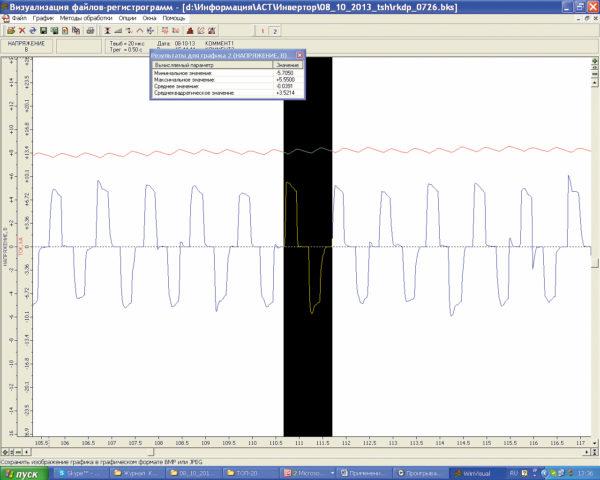 Ток в первичной обмотке трансформатора (U×50/1 Ом)