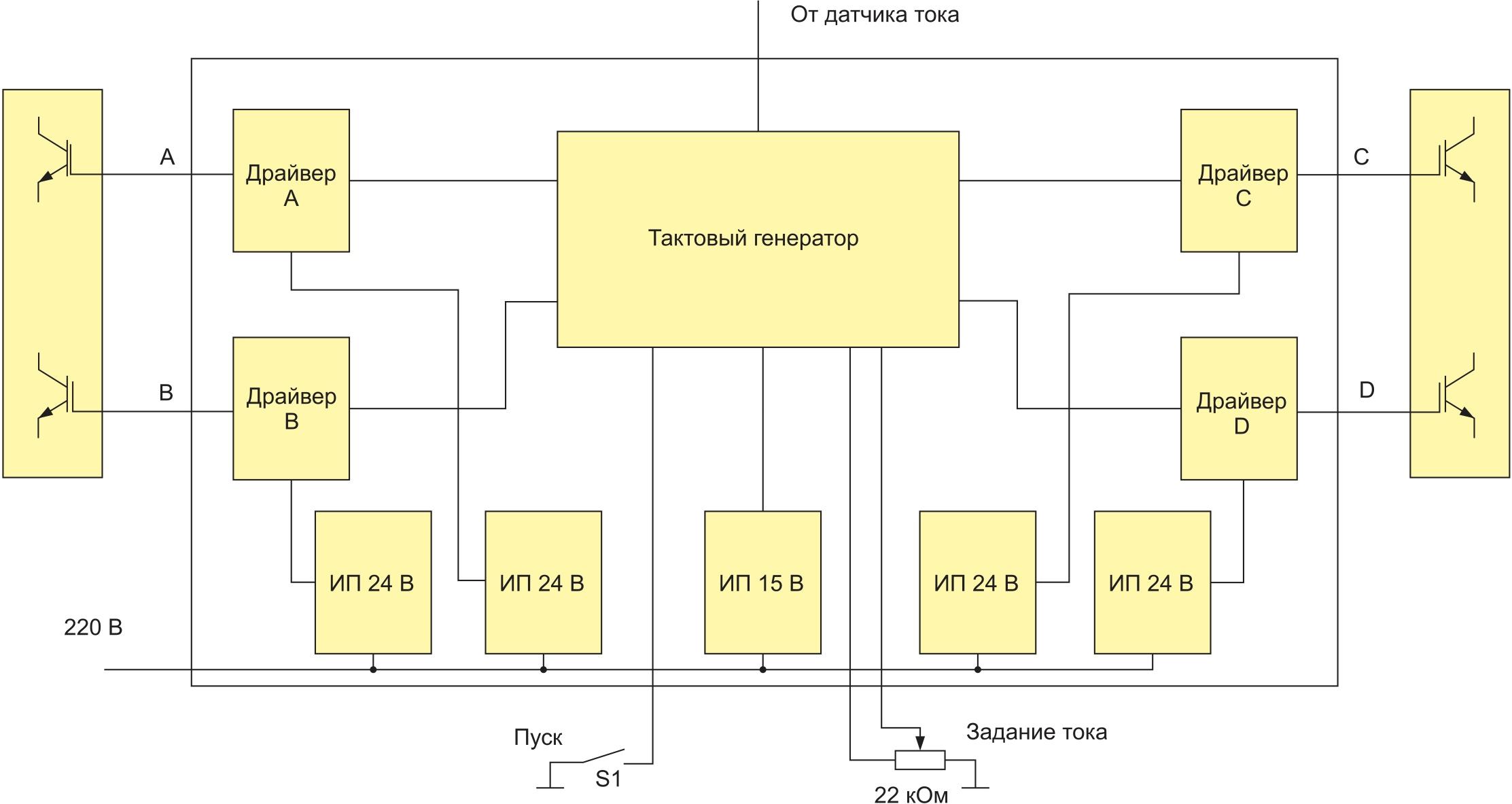 Структурная схема МФИУ-4