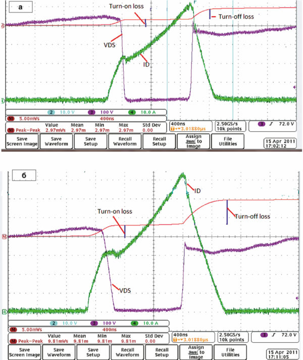 Осциллограммы переключениz IXXH50N60C3 и IKW50N60H3