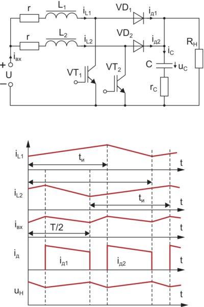 Двухфазный повышающий преобразователь: а) упрощенная расчетная схема;б) временные диаграммы работы