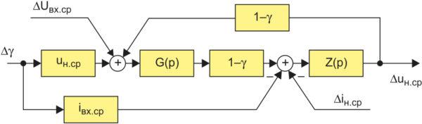 Структурная схема замещения повышающего конвертера