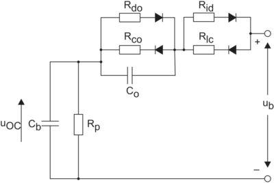 Динамическая модель батареи