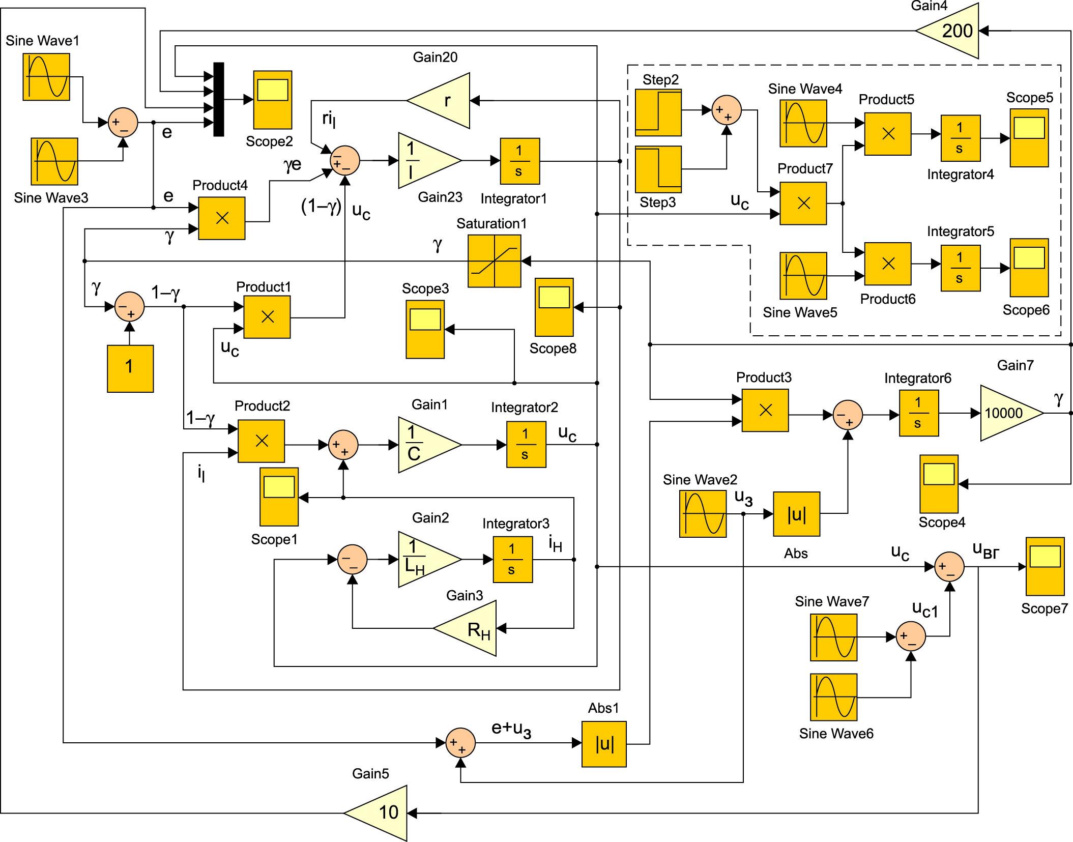 Цифровая модель стабилизатора напряжения переменного тока  в системе MATLAB 6,5 Simulink 5