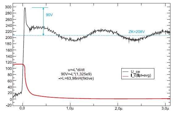 Напряжение UCE и ток коллектора IC транзистора Т2