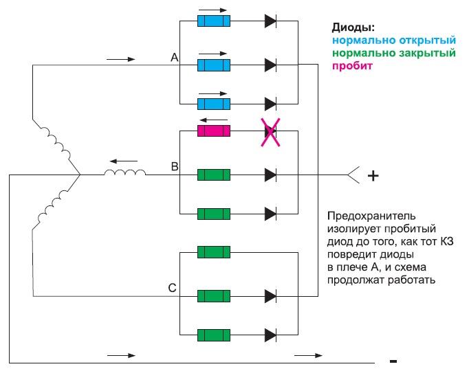 Защита трехфазной мостовой схемы