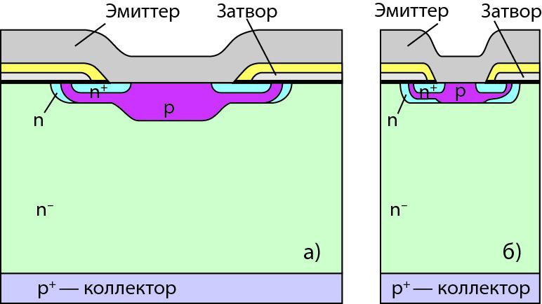 Поперечное сечение планарных NPT+ IGBT