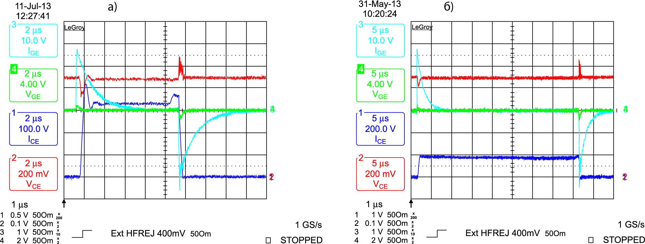 Осциллограммы токов короткого замыкания