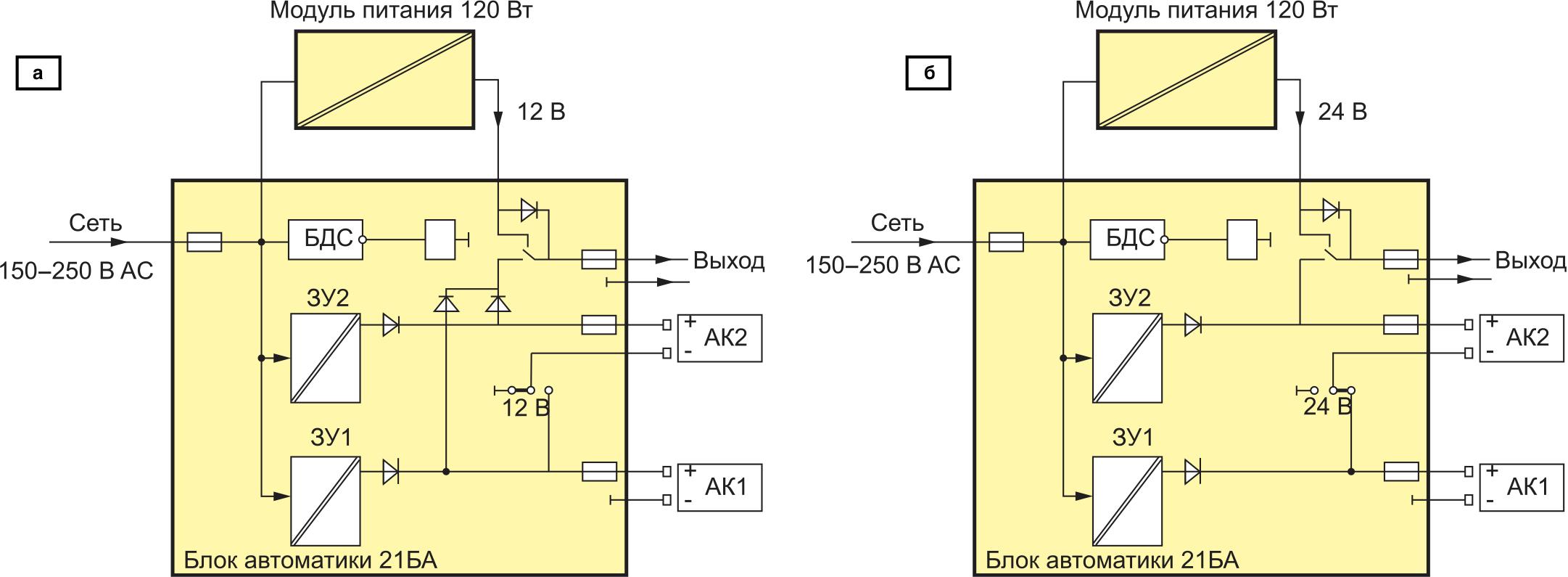 Функциональная схема ББП150, модификация «12 В» и модификация «24 В»