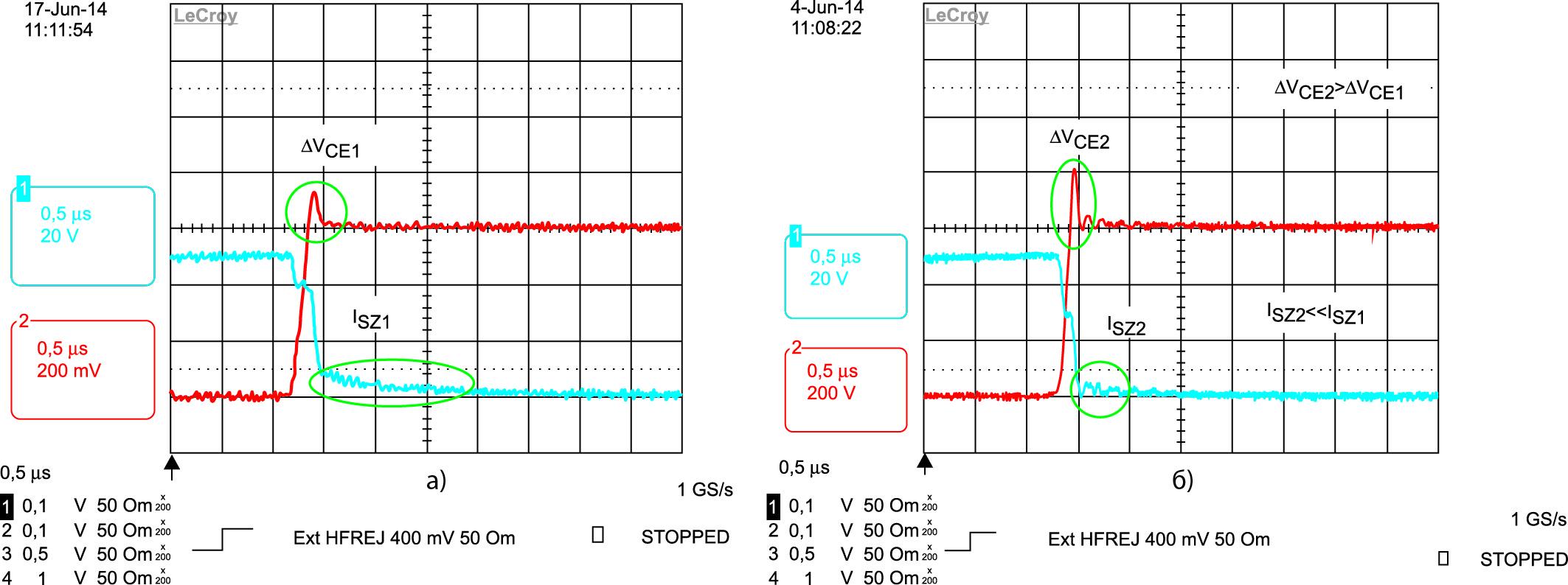 Характеристики выключения NPT+ IGBT: без облучения и с облучение электронами с дозой Ф = 5,3×1013 см-2 (режим измерения: VCC = 600 В, IC = 50 А, RG = 15 Ом, Tj = 125 °C)