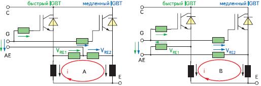 Компенсация динамических характеристик IGBT