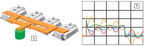 Параллельное соединение АС-выходов модулей IGBT