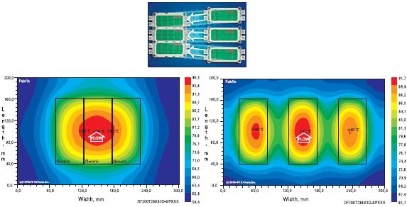 Взаимное тепловое влияние полумостовых стоек 3-фазного инвертора