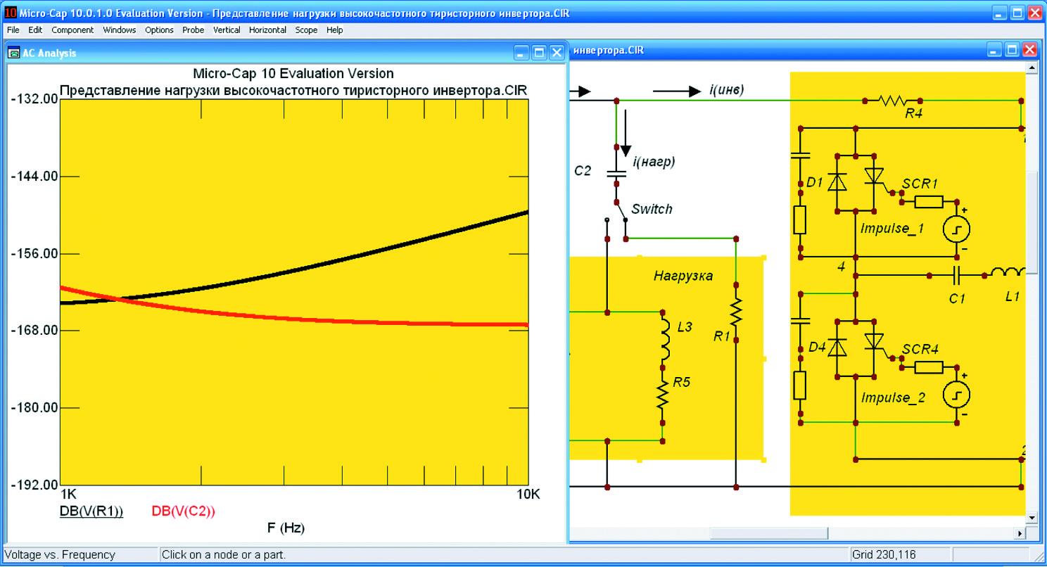 Амплитудно-частотные характеристики (слева) эквивалентного сопротивления нагрузки и разделительного конденсатора в расширенном диапазоне частот индукционной установки