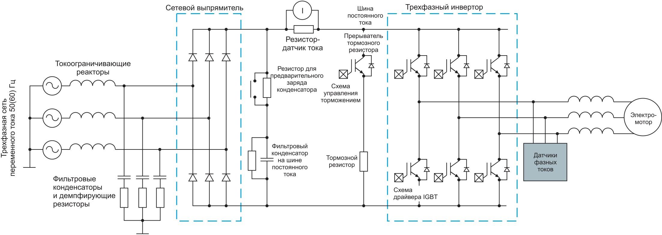 Структурная схема ЧРП с промежуточной шиной постоянного тока