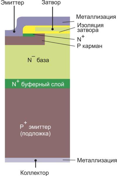 Поперечный разрез кристалла PT IGBT (Gen4)