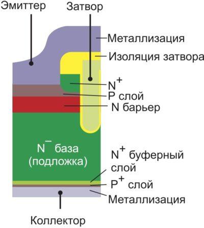 Поперечный разрез кристалла FS-Trench IGBT (Gen7)