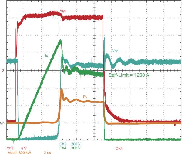 «Полумягкий» режим короткого замыкания (включение IGBT на кабель КЗ): красный — напряжение на затворе VGE, зеленый — ток коллектора IC, бирюзовый — напряжение «коллектор–эмиттер» VCE, коричневый — мощность потерь PV
