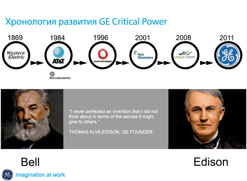 Хронология развития GE Critical Power