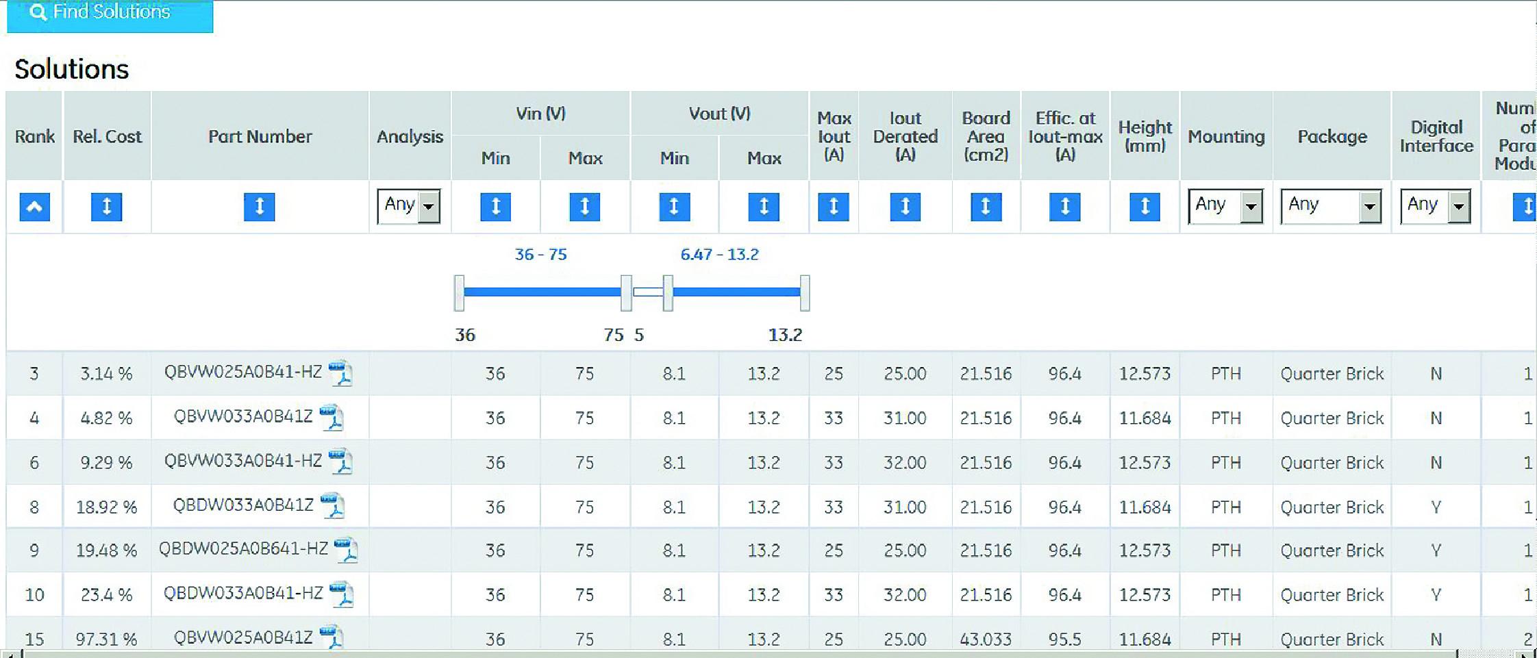 Таблица модулей с заданными параметрами утилиты Module Selector
