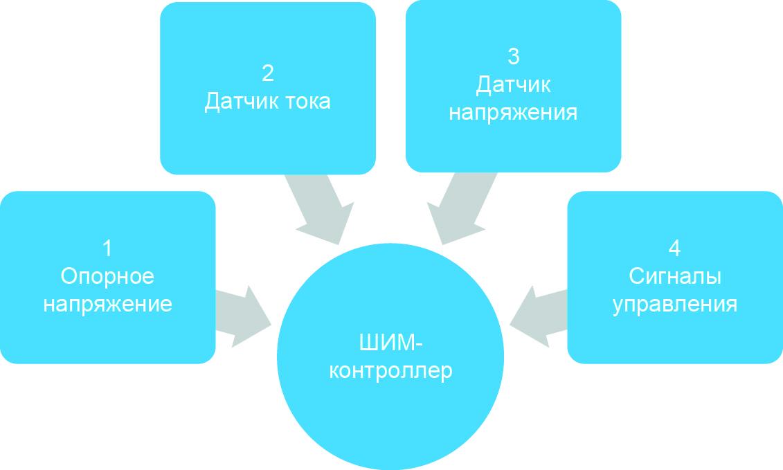 Схема блока питания