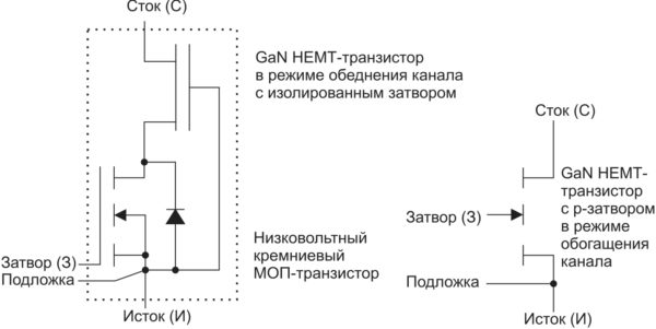 Нормально выключенный 600-В GaN-транзистор: каскодный HEMT и HEMT с режимом обогащения канала