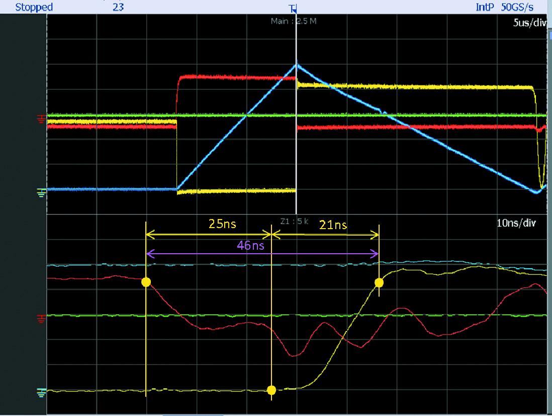 Переключение в повышающем режиме IXFN50N120SiC с улучшенным драйвером управления: желтый — напряжение на индуктивности/сток, зеленый — ток в индуктивности, красный — напряжение на затворе. * Нижняя часть иллюстрации является разверткой верхней осциллограммы между двумя белыми маркерами