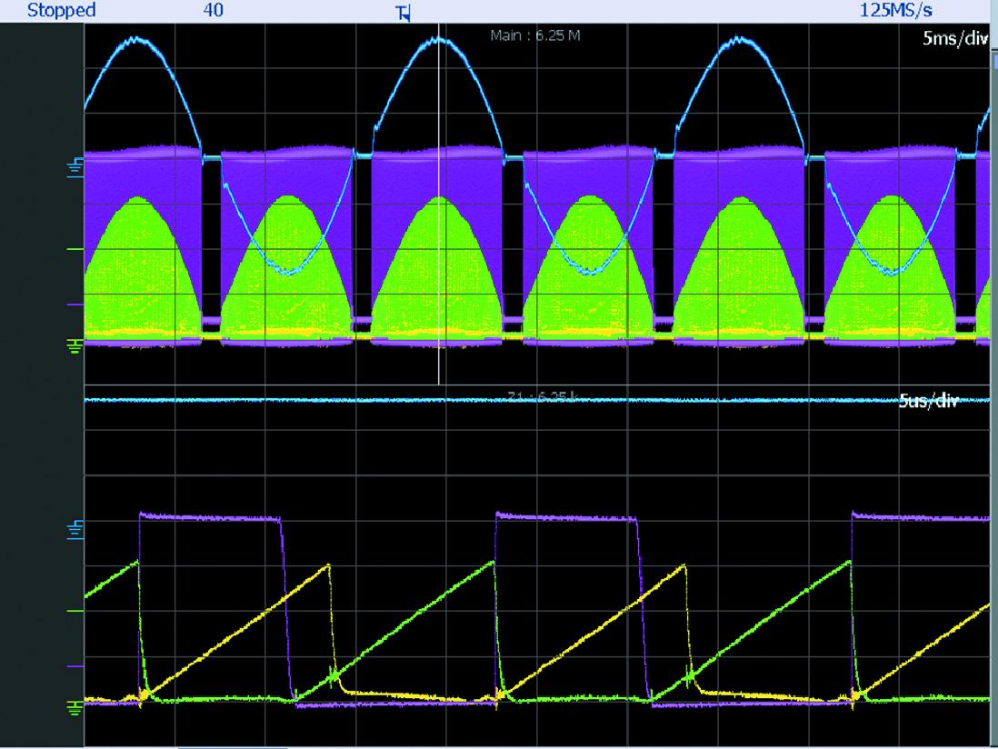 Модуляция тока потребления: желтый и зеленый — ток заряда первой и второй индуктивности, синий — ток потребления, розовый — напряжение на второй индуктивности. * Пиковый ток индуктивности составляет в амплитуде 30 А при входном напряжении 240 В. Напряжение на индуктивности составляет 400 В. Нижняя часть осциллограммы является разверткой верхней между двумя белыми маркерами