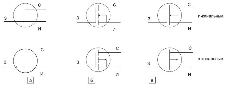 Обозначения полевых транзисторов