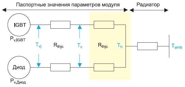 Упрощенная тепловая модель силового электронного устройства