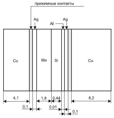 Многослойная модель СПП на примере тиристора Т243-500 прижимной конструкции