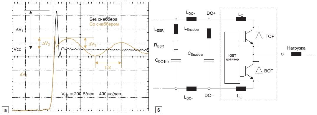 Переходное перенапряжение привыключении IGBT приотсутствии и наличии снаббера; б) эквивалентная схема