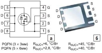 Корпус PQFN для плотного монтажа: типичная разводка выводов и внешний вид корпуса